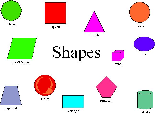... test example for doing math shapes question shapes identify shape